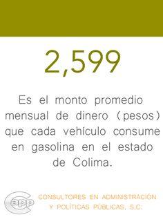Gasto mensual promedio en gasolina, hecho por Colimenses.