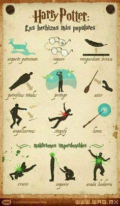 from the story ¿Un Potter enamorado de una Malfoy? (James Sirius Potter) ❤️ by nat. Harry Potter Tumblr, Harry Potter Poster, Harry Potter Anime, Harry Potter World, Harry Potter Spells List, Magie Harry Potter, Classe Harry Potter, Estilo Harry Potter, Arte Do Harry Potter