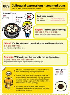 Easy to Learn Korean 889 - Expressions - Steamed Buns Chad Meyer and Moon-Jung Kim EasytoLearnKorean.com