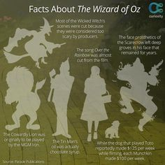 """The iconic film """"The Wizard of Oz"""" was released 75 years ago this year. Based on L. Frank Baum's children's novel, the movie made it to the big screen after the animated classic """"Snow White and the Seven Dwarfs"""" proved that films adapted from children's stories could gain commercial success. Learn 10 little-known facts about """"The Wizard of Oz"""": https://curiosity.com/video/top-10-weird-facts-about-the-wizard-of-oz-top10archive/?utm_source=pinterest&utm_medium=social&utm_campaign=090114pin"""