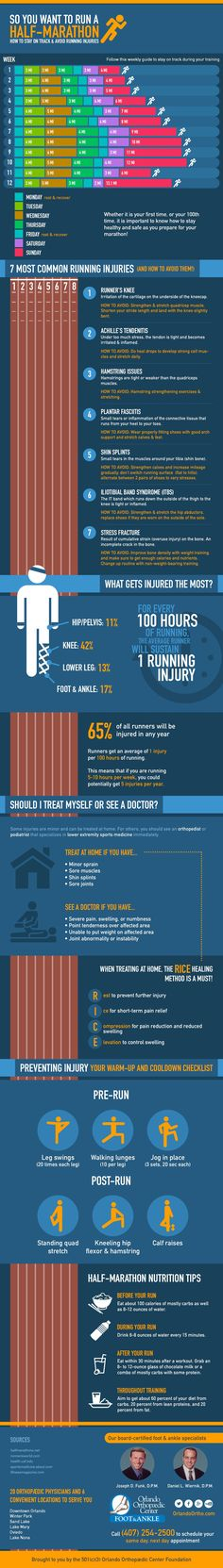 Half Marathon Training and Running Injury Prevention Infographic