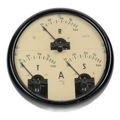 vintage meters - Google zoeken