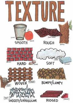 TEXTURES #learnenglish #EnglishVocabulary @English4Matura