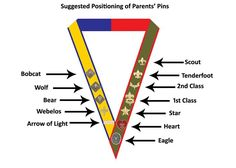 Mom's scout pins - wish we would have had this for all of the pins