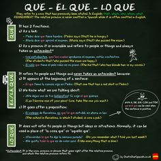 Los Pronombres Relativos conjunctions in Spanish - excellent examples http://www.onetoonespanish.co.uk/LinkingWords.htm
