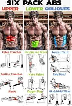 Best abs workout at home for beginners. plank, crunches etc. Also includes best abs workout at home for ladies and men. Sixpack Abs Workout, Gym Workout Tips, Best Ab Workout, Abs Workout Routines, Weight Training Workouts, Ab Workout At Home, Fitness Workouts, At Home Workouts, Fitness Tips