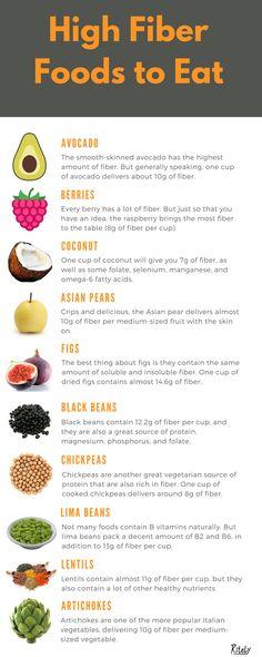 Best High Fiber Foods for Weight Loss and Regular Bowel Movement