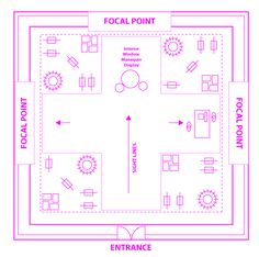 Fashion Store Layout   Store Design and Layout – Different Floor Plans and Layouts