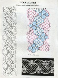 Pattern for bobbin lace making