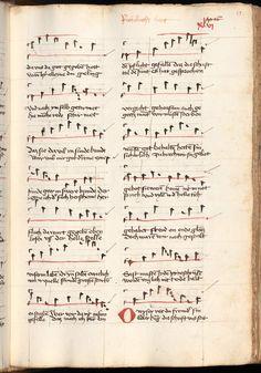 Kolmarer Liederhandschrift Rheinfranken (Speyer?), um 1460 Cgm 4997  Folio 135