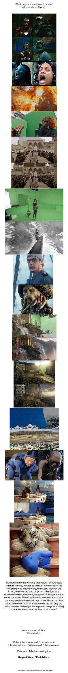 Guarda come sarebbero i #film senza effetti speciali - #VFXSolidarityIntl on Facebbok -