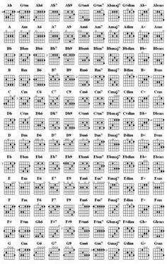 Learn killer riffs! Master chords and scales! Check out this great guitar site - http://guitar-cxq26g74.popularreviewsonline.com - Aprenda a tocar Guitarra como um profissional num dos Cursos desta página em http://mundodemusicas.com/aulas-de-musica/