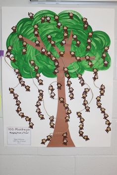 100 Monkeys hanging from a tree....