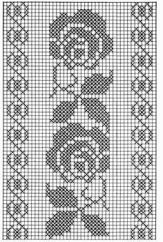 le creazioni di Coralì: schemi Filet free