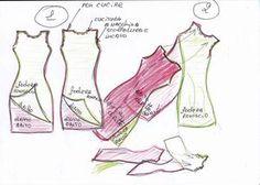 come cucire fodera in abito tubino, come foderare un abito, abito tubino con fodera, tutorial di cucito, sito di cucito