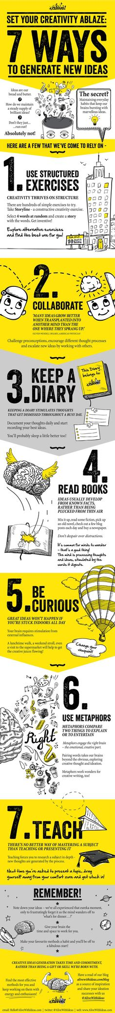 """Set Your Creativity Ablaze: 7 Ways to Generate New Ideas <a class=""""pintag"""" href=""""/explore/infographic/"""" title=""""#infographic explore Pinterest"""">#infographic</a>"""
