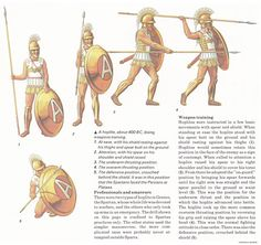 A Greek Hoplite, weapons training, [c. 400 BC.] (Peter Connolly/Drill & Battle Tactics/user: Aethon)