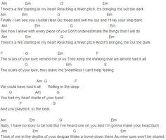 Image result for ukulele lyrics and chords adele Guitar Chords For Songs, Lyrics And Chords, Ukulele Songs, Piano Songs, Ukulele Chords, Guitar Lessons, Music Songs, Piano Music, Music Stuff