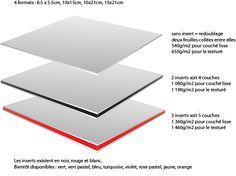 Multiloft sheet et inserts Texture, Design, Carte De Visite, Lush, Cards, Surface Finish, Design Comics, Patterns