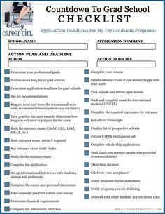 Countdown  to grad school checklist http://www.classycareergirl.com/2012/12/countdown-to-grad-school-checklist-free-download/