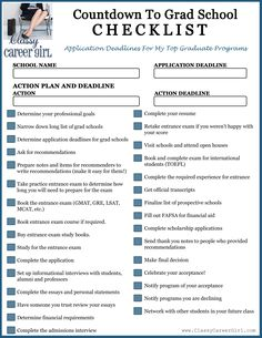 Countdown  to grad school checklist http://www.classycareergirl.com/2012/12/countdown-to-grad-school-checklist-free-download/