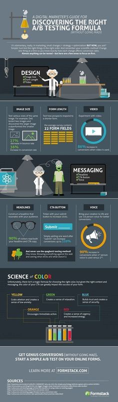 Marketing Strategy - Discover the Right A/B-Testing Formula Without Going Mad [Infographic] : MarketingProfs Article