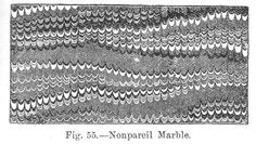 Nonpareil Marble Bookbinding, Marble, Paper, Packaging, Patterns, Home Decor, Block Prints, Decoration Home, Room Decor