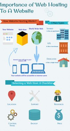 How to select the  best web hosting company?