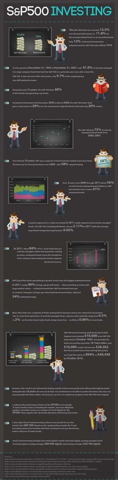 S&P 500 Stock Investing Infographic. The best take away from this infographic is that index investing is profitable and you can't afford to NOT be investing in the stock market or mutual funds. The Vanguard S&P 500 fund is a very low expense good mutual fund to stay fully vested in the market. {More on Trading Successful trading Trade erfolgreich FOREX-Trading Forex-Analysis} on