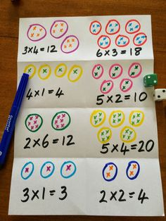 Tärningar hatt jag gjort om iklassrummet så det här gör vi! This is a really simple activity for developing the concept of multiplication.
