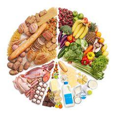 Jak sami widzimy, dieta śródziemnomorska należy do najbardziej kompletnych i zdrowych diet, jakie istnieją. Dzieje się tak, ponieważ jej jadłospis składa się z produktów żywnościowych, które przyczyniają się do zachowania zdrowia przez nasz organizm, a także do zrzucenia zbędnych kilogramów.