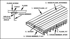 Window Opening Styles together with Architectural Terms For Facade Parts likewise Trucs fe re furthermore Door Sill Extensions likewise Standard Designs. on aluminium windows for house designs