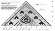 Free Filet Crochet Triangle Shawl Patterns