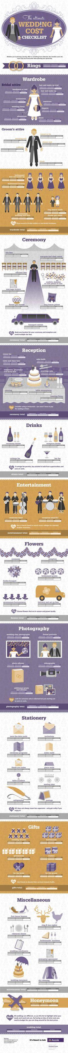 Georges Wedding Budget Spreadsheet Plus V