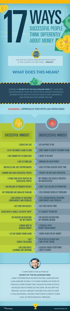 17 Ways Successful People Think Differently About Money [by Mindvalley -- via #tipsographic]. More at tipsographic.com
