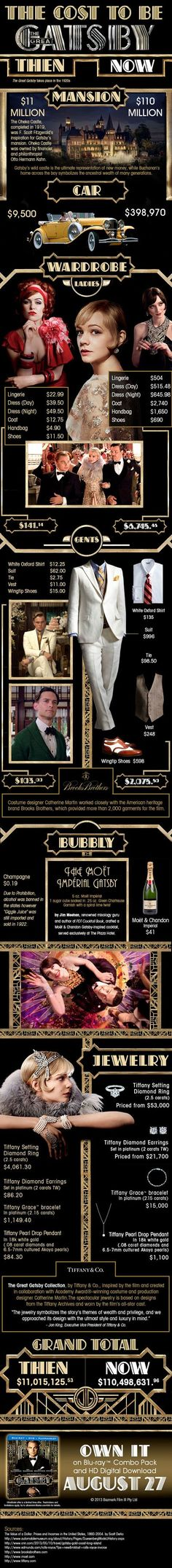 Interesting to teach with the Gatsby. expect maybe Daisy's lingerie. Exclusive: From Gatsby's Mansion to Daisy's Lingerie, The Great Gatsby's Cost-of-Living in 2013 Dollars Great Gatsby Party, Gatsby Theme, The Great Gatsby Movie, 1920s Party, 1920s Wedding, Party Wedding, Wedding Ideas, American Literature, English Literature