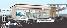 次世代型店舗イメージ。2019年秋より「リユース蓄電池」「FC発電機」「BEMS」「給電機能付き充電器」の店舗への導入を検討中