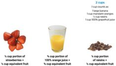 5 Delicious Low Carb, Low Sugar Fruits You Need To Eat More Of . Orange Things 1 orange equals how much juice Keto Vs Low Carb, Easy Stuffed Cabbage, Fruit Calories, Pumpkin Jam, Fruit Cups, Mushroom Recipes, Low Sugar, Tea Recipes