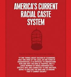 """America's Current Racial Caste System  Theorist Iris Marion Young's birdcage metaphor:  """"If one thinks about racism by examining only one wire of the cage, or one form of disadvantage, it is difficult to understand how and why the bird is trapped. Only a large number of wires..."""" (slide 15 of 17; all data from The New Jim Crow by Michelle Alexander) [click on this image to find a bundle of videos on intersectionality, and use them to compare and contrast with the birdcage metaphor]"""