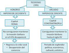 CIENCIAS SOCIALES 2º ES0: TEMA 1