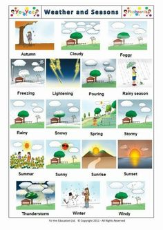 Weather and Seasons Flashcards for Kids Spanish Teaching Resources, Spanish Activities, Spanish Language Learning, Spanish Lessons, Spanish Teacher, Spanish Classroom, Spanish English, Learn English, Weather Vocabulary