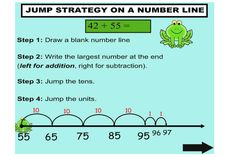Explicitly teach your students how to use the Jump Strategy for addition and subtraction with this gorgeous 18 page IWB lesson.