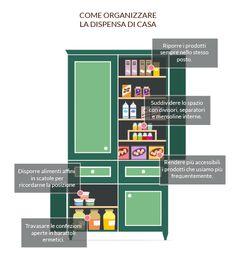Ferrero Rocher - Infografica: Come organizzare la dispensa