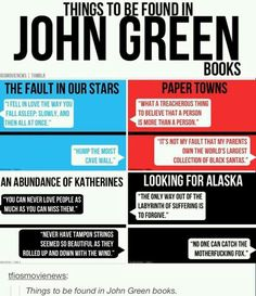 Rena, this is why you need to read Looking For Alaska! It's better than TFIOS I promise