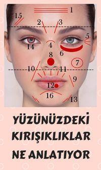 Yüzünüzdeki çizgiler ve kırışıklıklar vücudunuz hakkında ne gibi belirtiler veriyor?