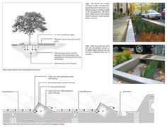 Low Profile Retaining Wall Edge Construction Details