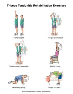 TENDONITIS EXERCISES ACHILLES