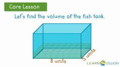 Lessons for standard 6.G.2 Find the volume of a rectangular prism by filling it with unit cubes