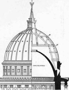Section of Brunelleschi's dome of the cathedral, Florence