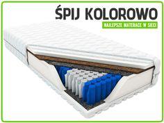 MATERAC 80x190 KRETA 9 STREF KOKOS LATEKSOWANY!!
